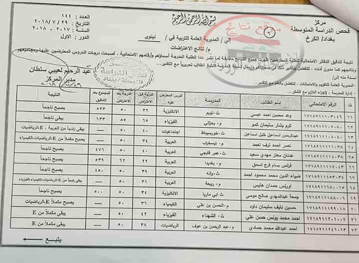 نتائج اعتراضات الصف الثالث متوسط لمديرية محافظة نينوى 2018 كاملة الدور الاول   624