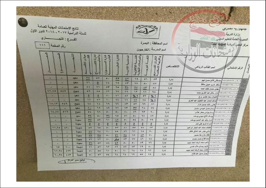 نتائج امتحانات المهني للطلبة الخارجيين محافظة البصرة للعام الدراسي 2017 - 2018 الدور الاول  714
