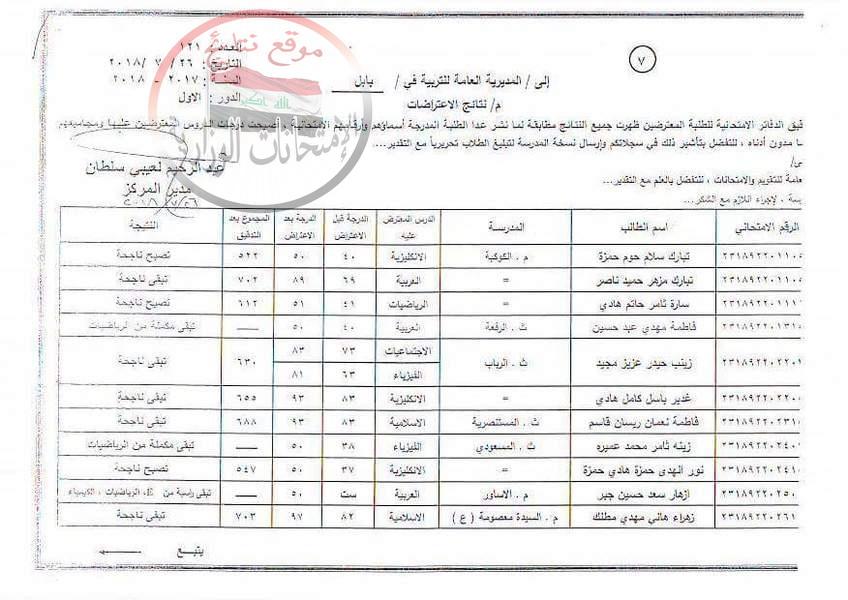 نتائج اعتراضات الصف الثالث متوسط الدور الأول ٢٠١٨ محافظة بابل  715