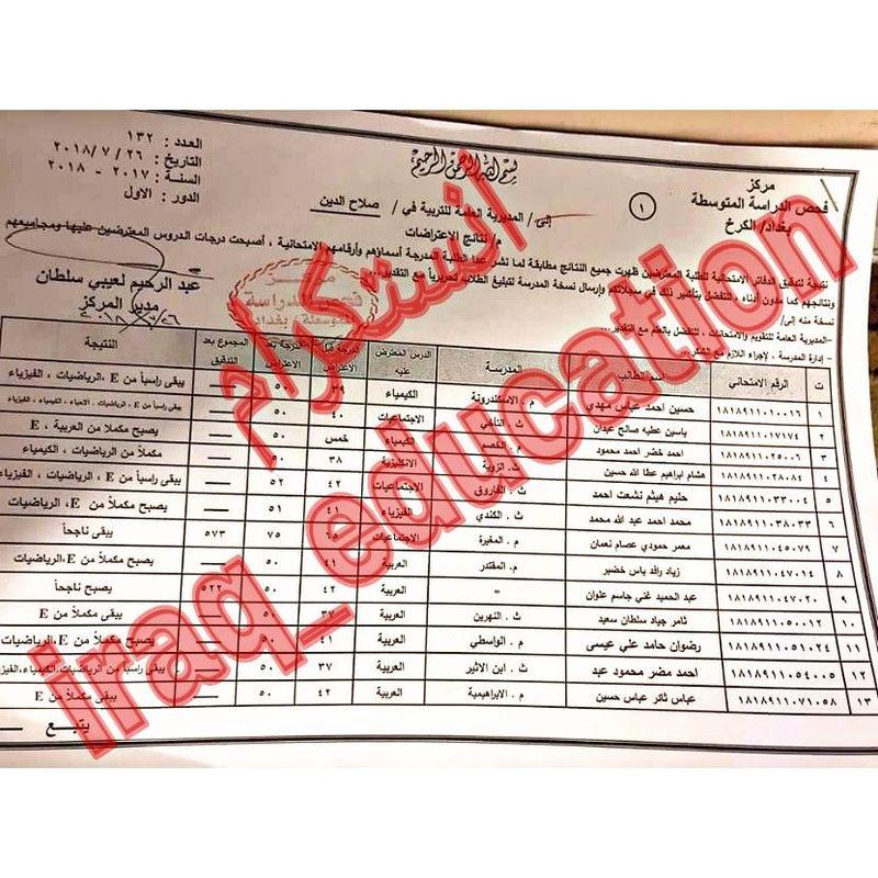 نتائج اعتراضات الصف الثالث متوسط الدور الأول ٢٠١٨ تربية صلاح الدين   716
