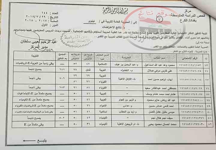 نتائج اعتراضات الصف الثالث متوسط لمديرية محافظة نينوى 2018 كاملة الدور الاول   717