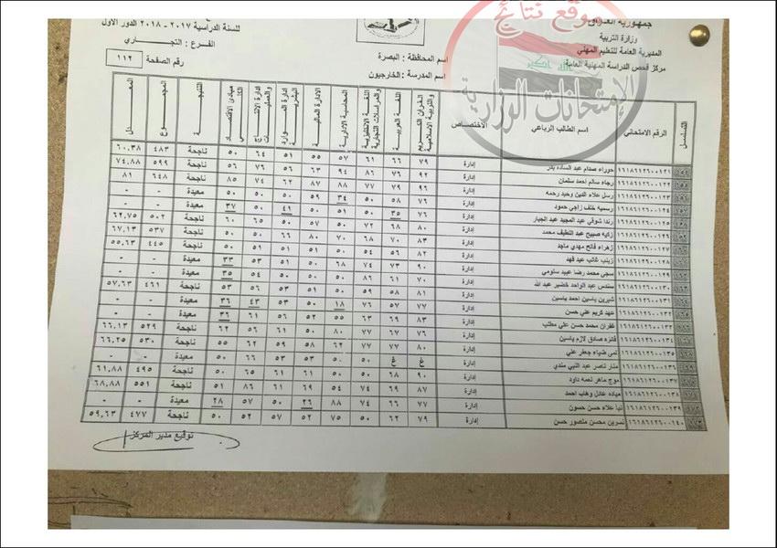 نتائج امتحانات المهني للطلبة الخارجيين محافظة البصرة للعام الدراسي 2017 - 2018 الدور الاول  814