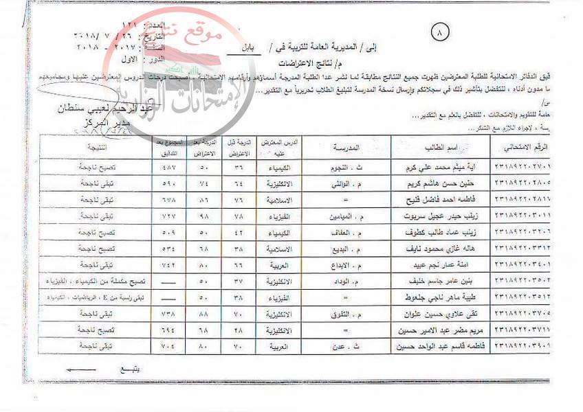 نتائج اعتراضات الصف الثالث متوسط الدور الأول ٢٠١٨ محافظة بابل  815