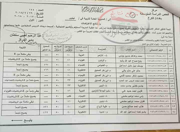 نتائج اعتراضات الصف الثالث متوسط لمديرية محافظة نينوى 2018 كاملة الدور الاول   816