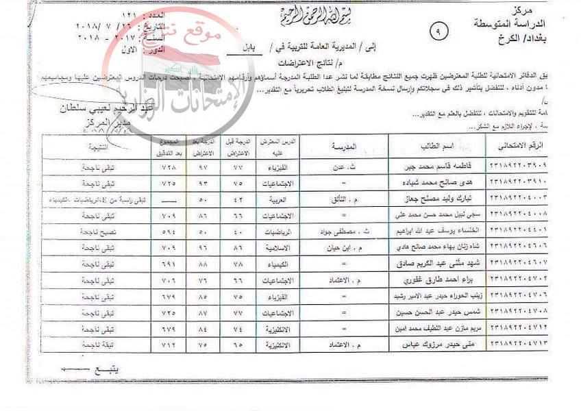 نتائج اعتراضات الصف الثالث متوسط الدور الأول ٢٠١٨ محافظة بابل  915