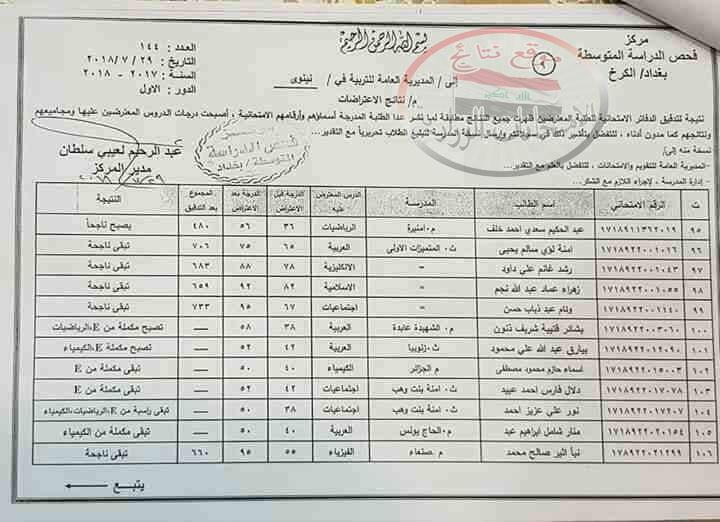نتائج اعتراضات الصف الثالث متوسط لمديرية محافظة نينوى 2018 كاملة الدور الاول   916