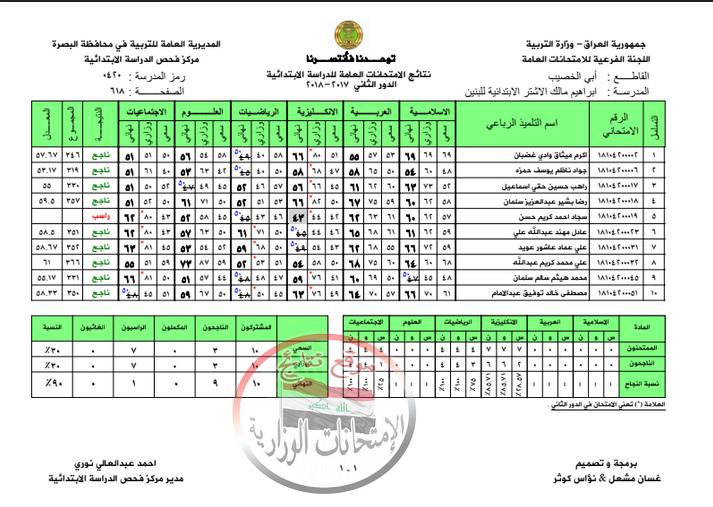 نتيجة امتحانات الدور الثانى للسادس الابتدائى 2018 فى البصرة  Oo10