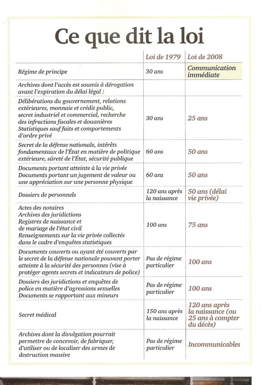 Mataf & QM : Plan de Vol 1911-1914... Numari19
