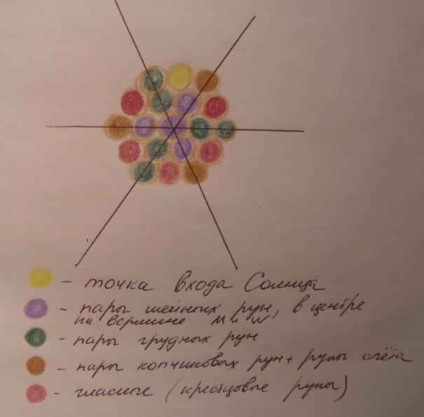 Предположения, гипотезы и догадки - Страница 3 Pb025310