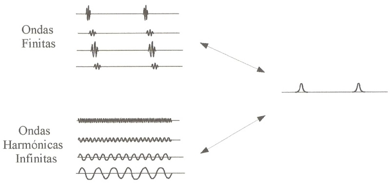 O Gato de Schrödinger - Página 4 Imagem10