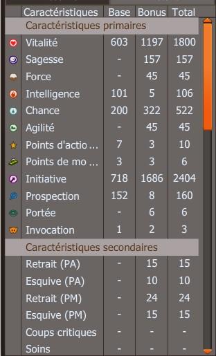 Mikowolf, Pandawa Eau 141. Stats110