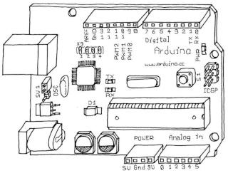 Proyecto Arduino - Red de Escuelas