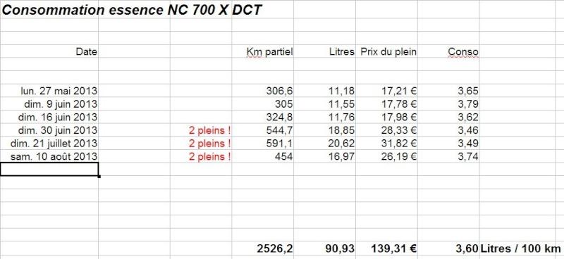 Ma HONDA NC 700 X DCT !!!  - Page 2 Captur11