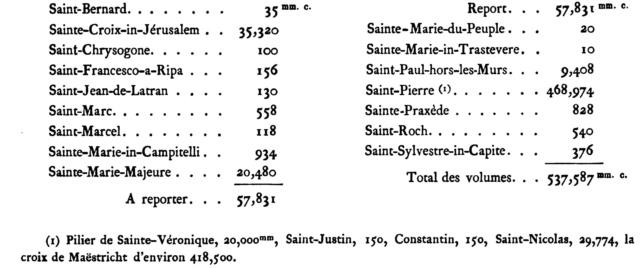 MÉMOIRE sur les instruments de la Passion de N.-S. J.C. - Page 7 12311