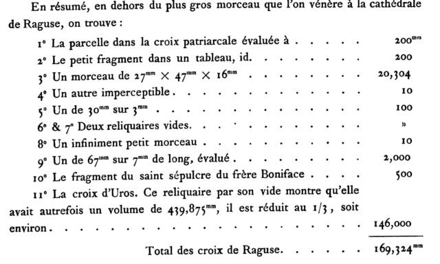 MÉMOIRE sur les instruments de la Passion de N.-S. J.C. - Page 9 203_ou10