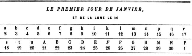 Fêtes de la Circoncision de N.-S. J-C. et de son Très Saint Nom. Janvie10