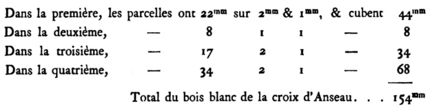MÉMOIRE sur les instruments de la Passion de N.-S. J.C. - Page 7 Page_119