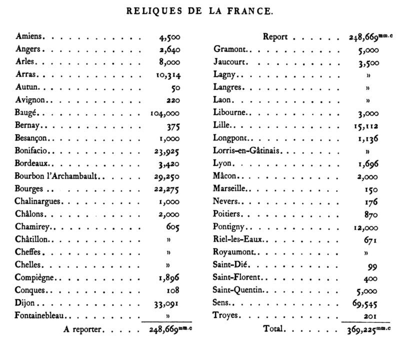 MÉMOIRE sur les instruments de la Passion de N.-S. J.C. - Page 9 Page_129
