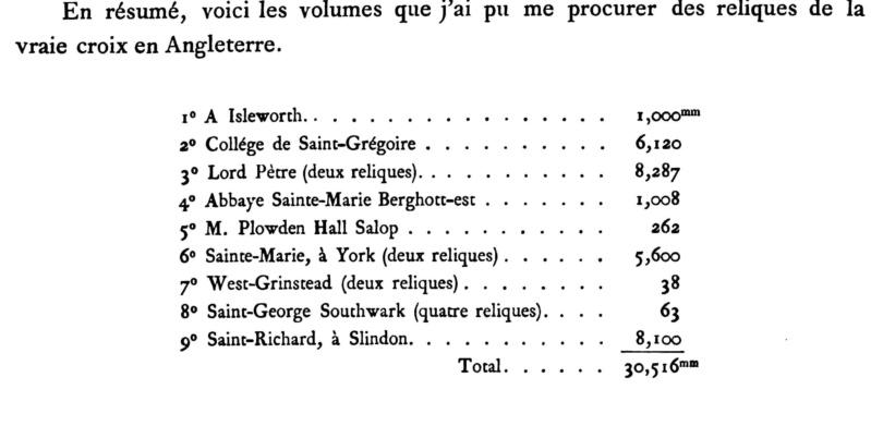 MÉMOIRE sur les instruments de la Passion de N.-S. J.C. - Page 9 Page_134