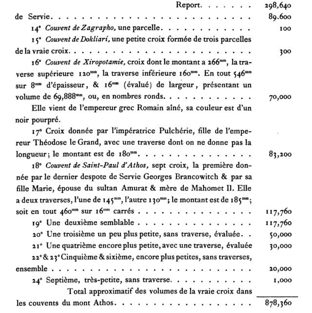 MÉMOIRE sur les instruments de la Passion de N.-S. J.C. - Page 9 Page_167