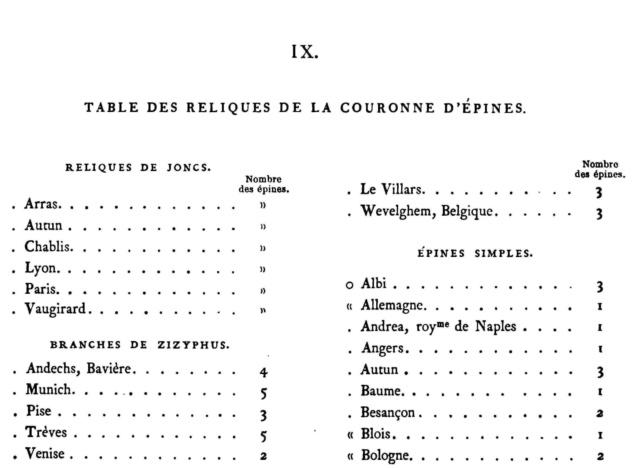 MÉMOIRE sur les instruments de la Passion de N.-S. J.C. - Page 3 Page_222