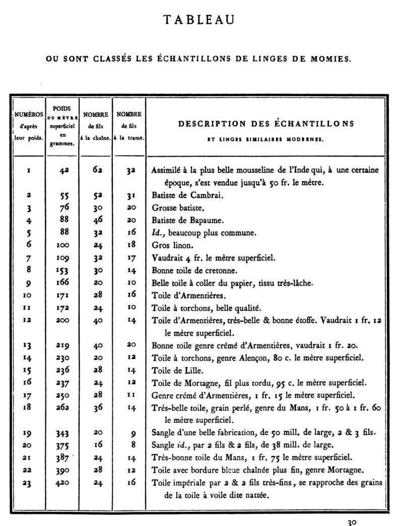 MÉMOIRE sur les instruments de la Passion de N.-S. J.C. - Page 3 Page_229