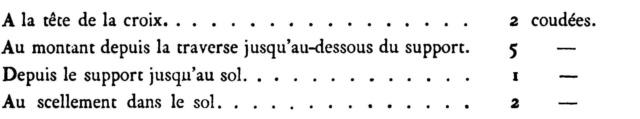 MÉMOIRE sur les instruments de la Passion de N.-S. J.C. - Page 6 Page_715