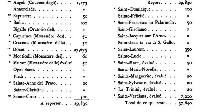 MÉMOIRE sur les instruments de la Passion de N.-S. J.C. - Page 7 Page_912