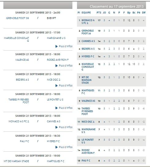 US MARIGNANE // CFA // CLUB VILLE ET STADE  GROUPE C  - Page 2 Cfa_bm10