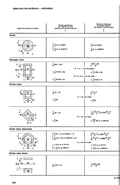 formulaire    PONT-A-MOUSSON S.A. Rdm_pa10