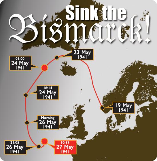 """Airfix """"Sink the Bismark"""" Airfix11"""