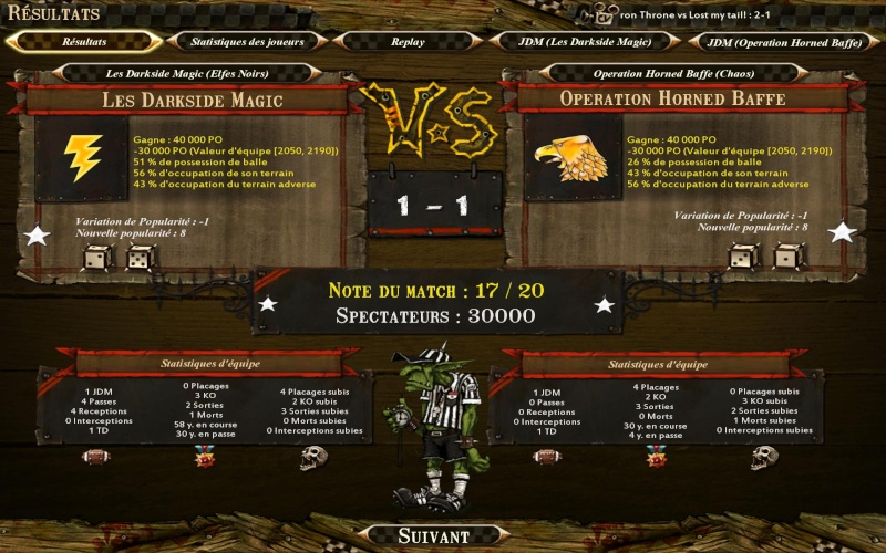 [Majeure J9] Opération Horned Baffe (Zoid) 1-1 Les Darkside Magic (Voodoo) Bloodb16