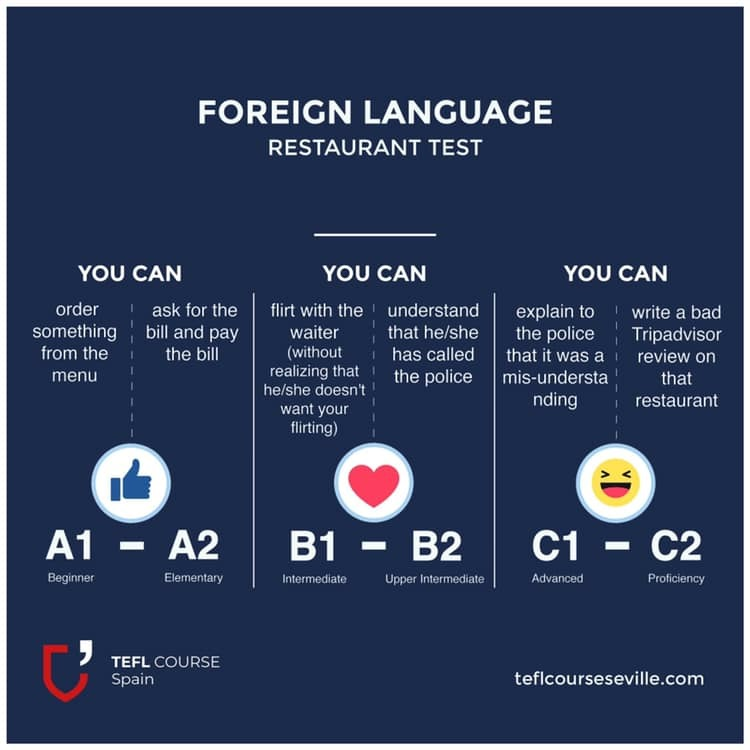 Foreign language level test Eacd3c10