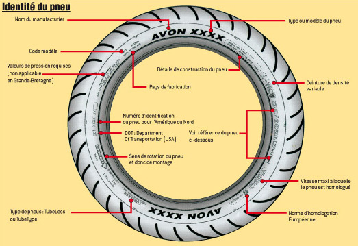 Choix de pneus Image_10