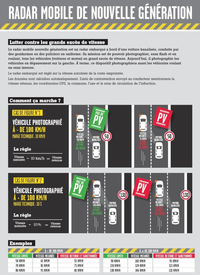 Sécurité Routière : Nouveau Radar Mobile Radar_10