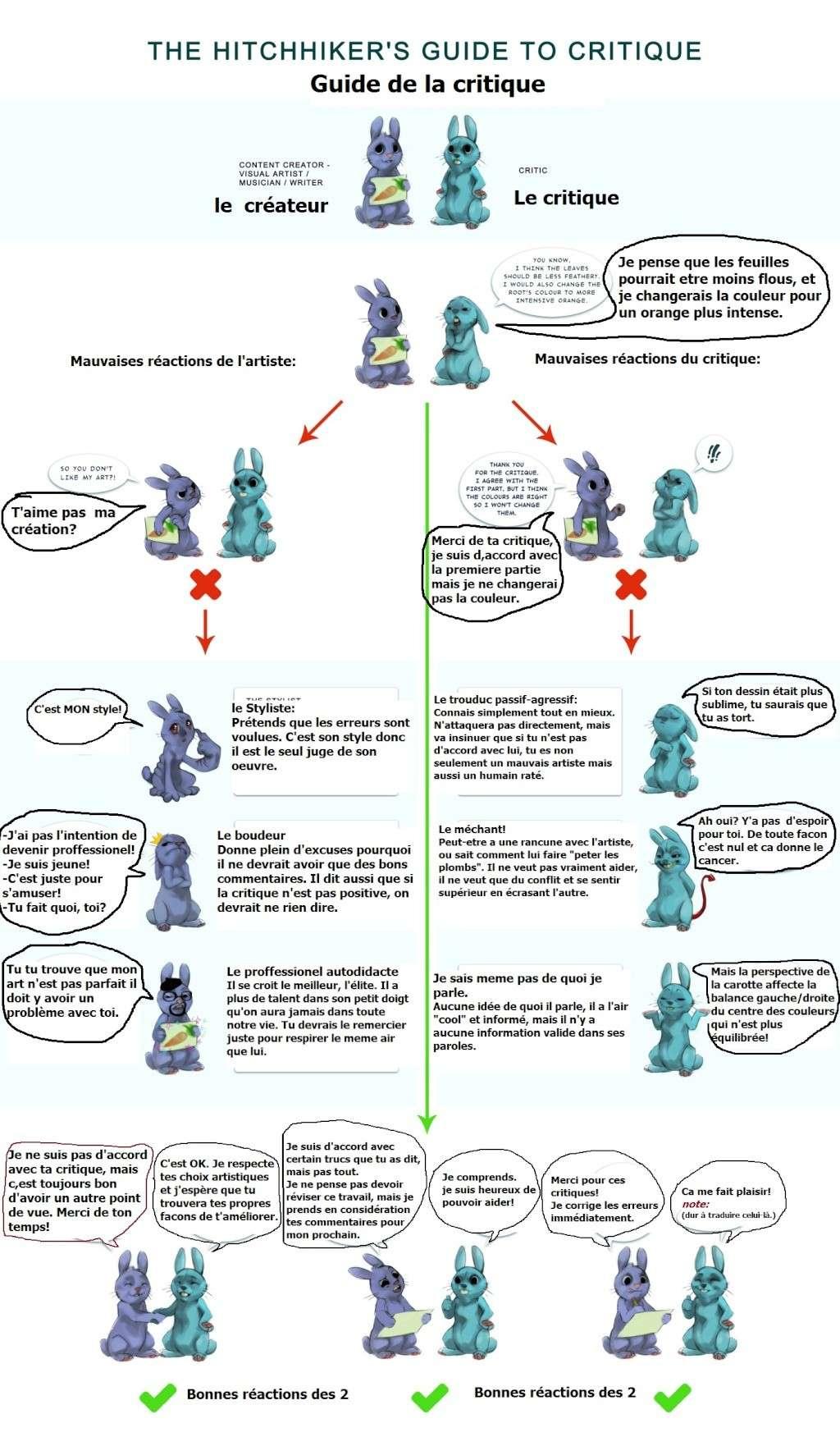 Politesse généralisée dans les forums... The_hi11