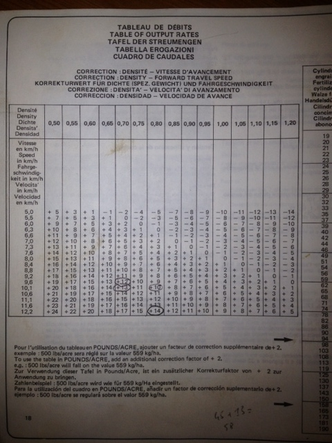 URGENT , recherche tableau de reglages DPS12 Dps12_10