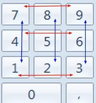 666 : Le Verbe Mathématique Calcul11