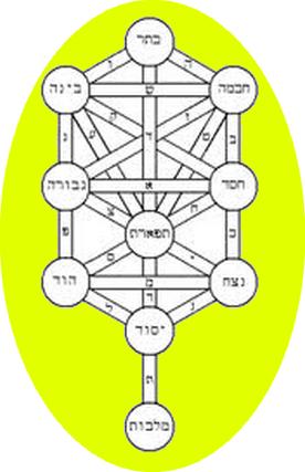 Le mystere du tarot de marseille - Page 2 Oeuf_c10
