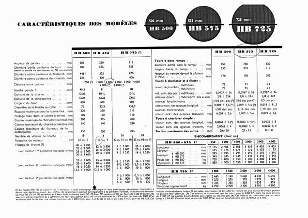 Cazeneuve HB500 HB575 HB725 Caract14