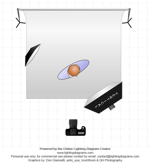 Quelques conseils pour mettre au point un éclairage studio - Page 4 Lighti10