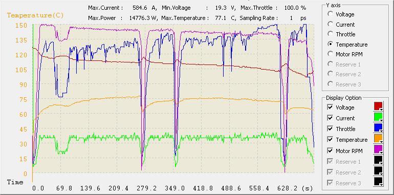 T-Rex 600 ESP d'overstorex - Page 5 Temper10