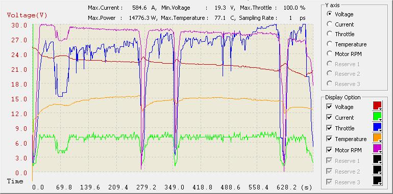 T-Rex 600 ESP d'overstorex - Page 5 Voltag10