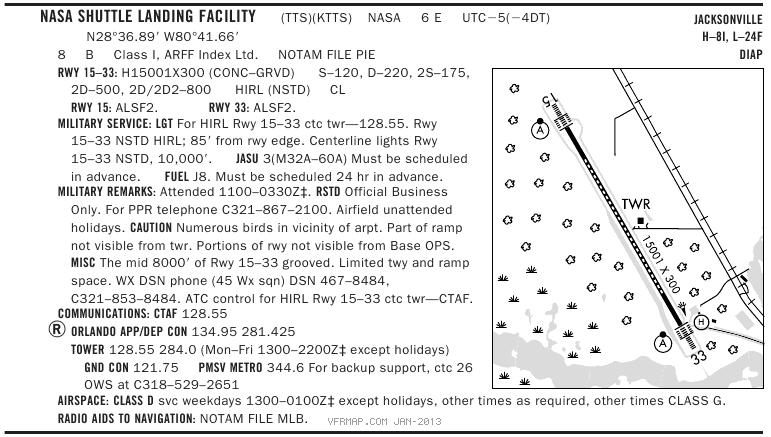 Shuttle - Tesina: Shuttle landing facility.  Tts_af10