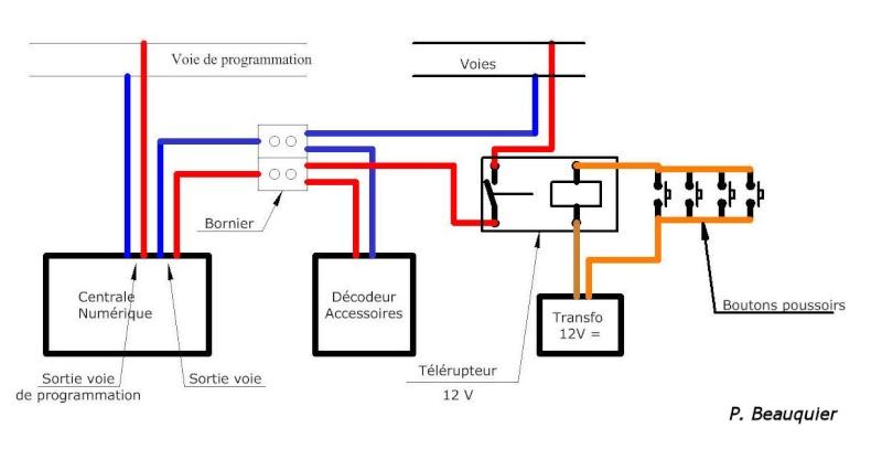 Déconnexion intempestive entre la multicentrale Roco/PC Talaru10