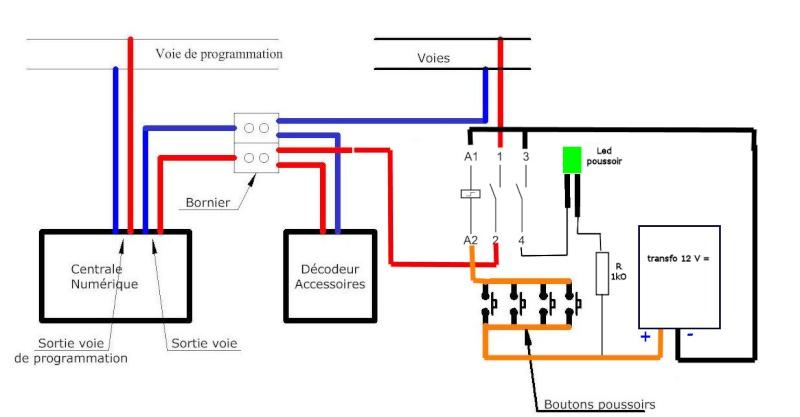Déconnexion intempestive entre la multicentrale Roco/PC Talaru11