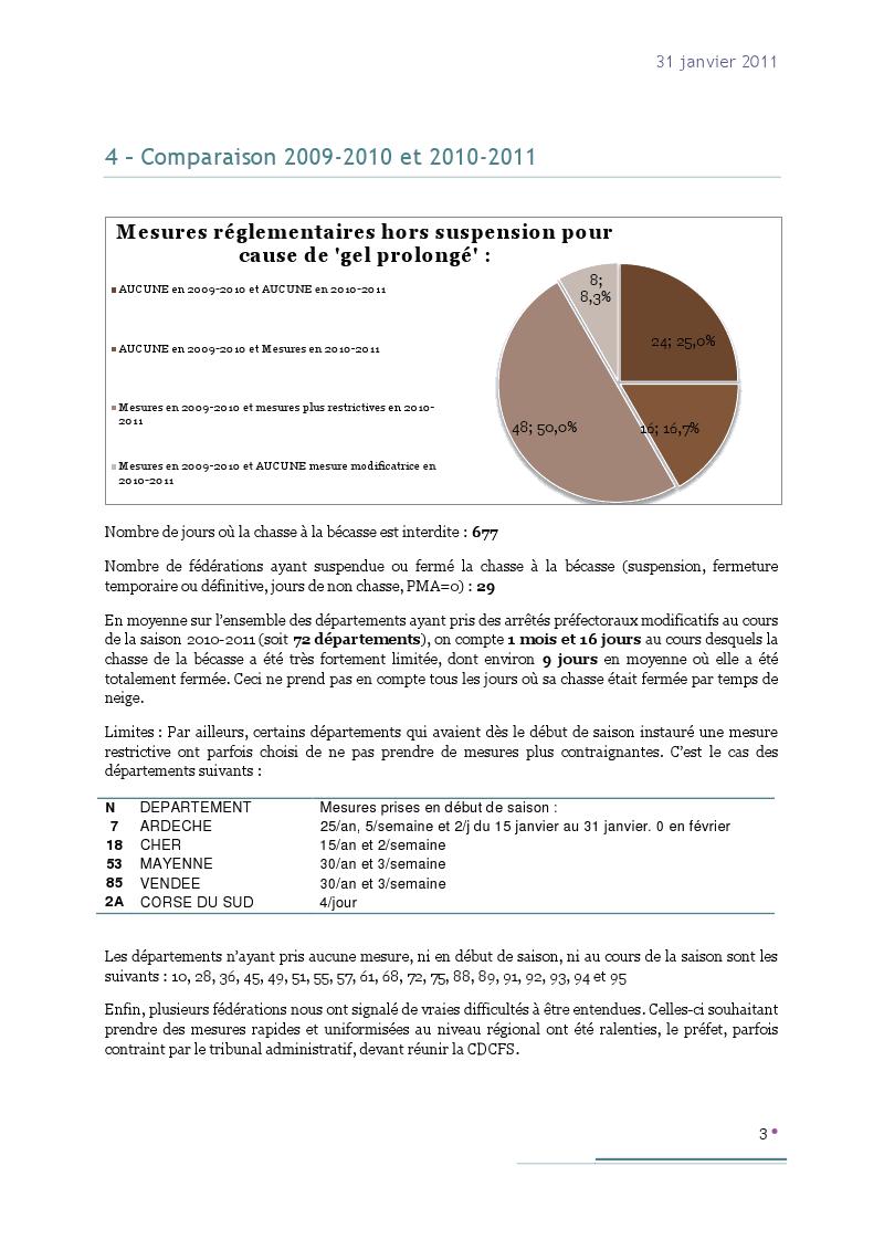 Actualité Bécasses. - Page 7 Viewer15