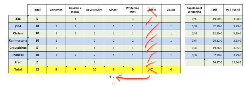 Commande groupée de Dentifrice MARVIS - Juste pour savoir qui serait IN - Page 3 Aaa_co10