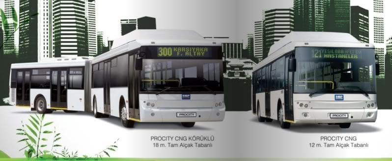 SONDAJ: Ce model credeți că ar trebui să circule în Ploiești? Bmcpro10