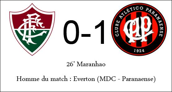 [FIFA 14] [Carrière Matix] Fluminense (Un Suisse au Brasileiro) 110